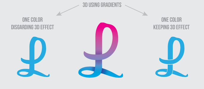 Translate gradient effect to one color design