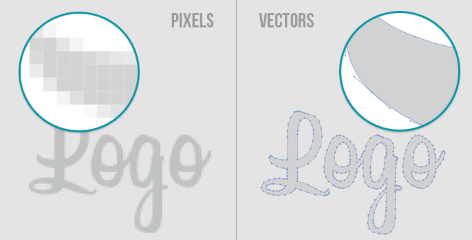 Pixel graphics vs vector graphics in logo design